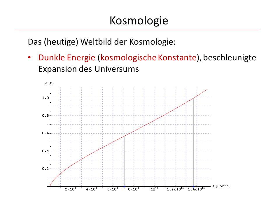 Kosmologie Das (heutige) Weltbild der Kosmologie: Dunkle Energie (kosmologische Konstante), beschleunigte Expansion des Universums