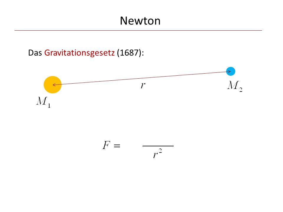 Kosmologie Das (heutige) Weltbild der Kosmologie: Inflationäre Phase im sehr frühen Universum zur Lösung des Flachheits- und Horizontenproblems.