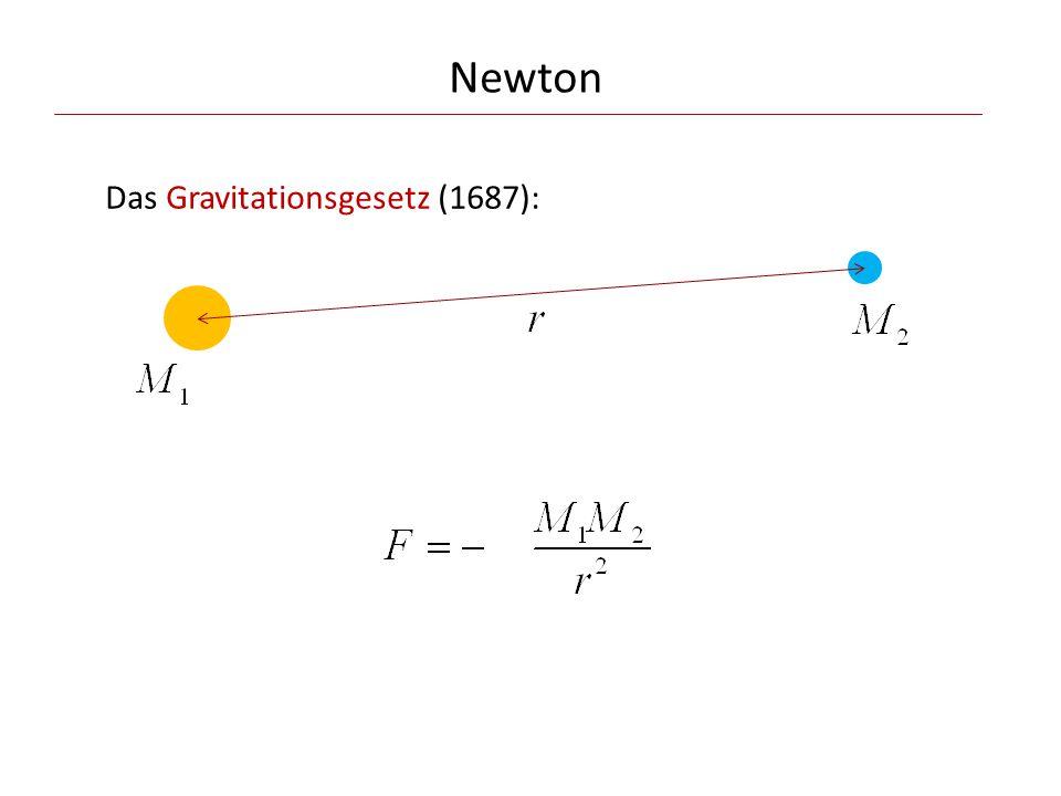 Newton Das Gravitationsgesetz (1687):