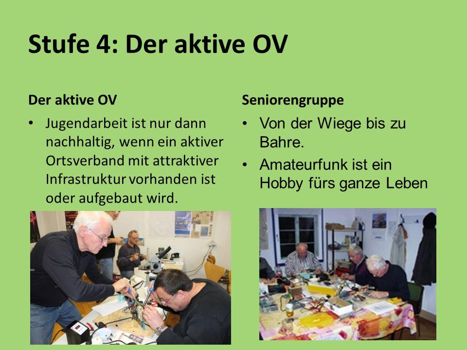 Stufe 4: Der aktive OV Der aktive OV Jugendarbeit ist nur dann nachhaltig, wenn ein aktiver Ortsverband mit attraktiver Infrastruktur vorhanden ist od