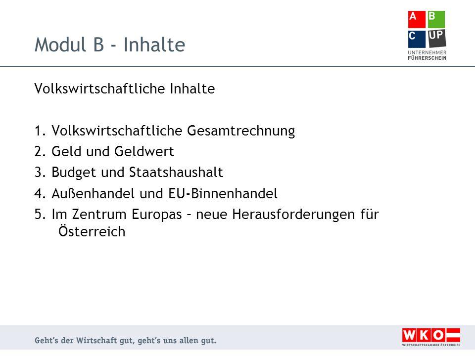 Modul B - Inhalte Volkswirtschaftliche Inhalte 1. Volkswirtschaftliche Gesamtrechnung 2.