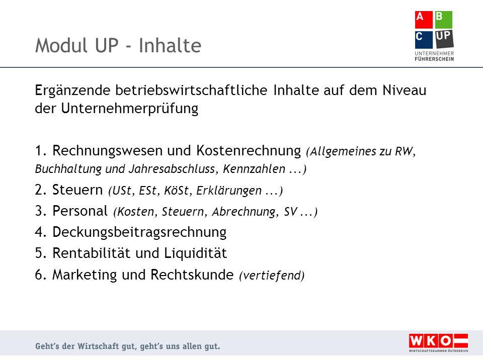 Modul UP - Inhalte Ergänzende betriebswirtschaftliche Inhalte auf dem Niveau der Unternehmerprüfung 1.