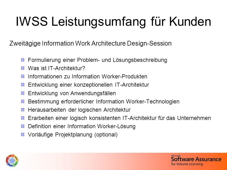 IWSS Leistungsumfang für Kunden Zweitägige Information Work Architecture Design-Session Formulierung einer Problem- und Lösungsbeschreibung Was ist IT-Architektur.