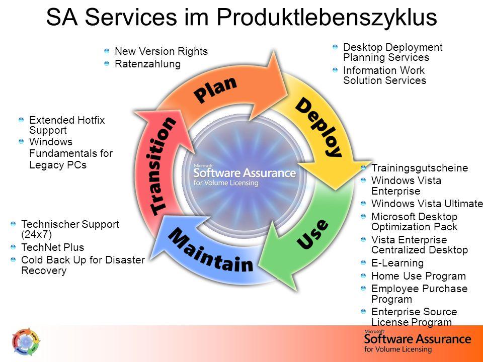 Die hier aufgeführte Aufstellung der SA Services dient nur zur allgemeinen Information.