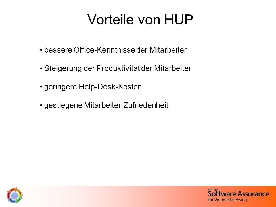 Vorteile von HUP bessere Office-Kenntnisse der Mitarbeiter Steigerung der Produktivität der Mitarbeiter geringere Help-Desk-Kosten gestiegene Mitarbeiter-Zufriedenheit