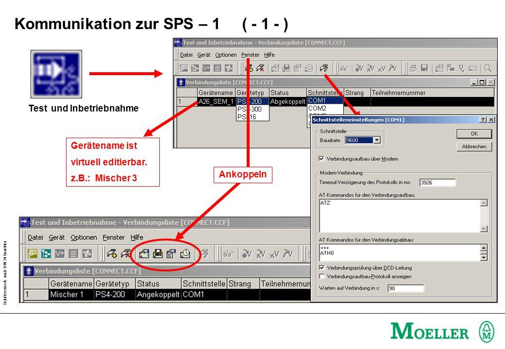 Schutzvermerk nach DIN 34 beachten Test und Inbetriebnahme Gerätename ist virtuell editierbar.