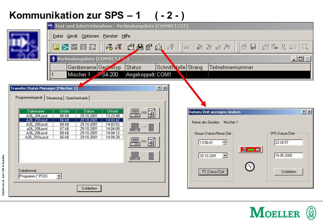 Schutzvermerk nach DIN 34 beachten Kommunikation zur SPS – 1 ( - 3 - )