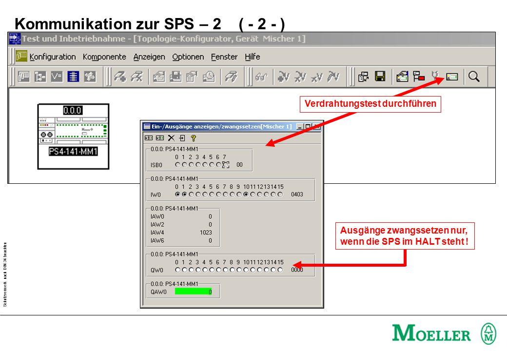 Schutzvermerk nach DIN 34 beachten Verdrahtungstest durchführen Ausgänge zwangssetzen nur, wenn die SPS im HALT steht .