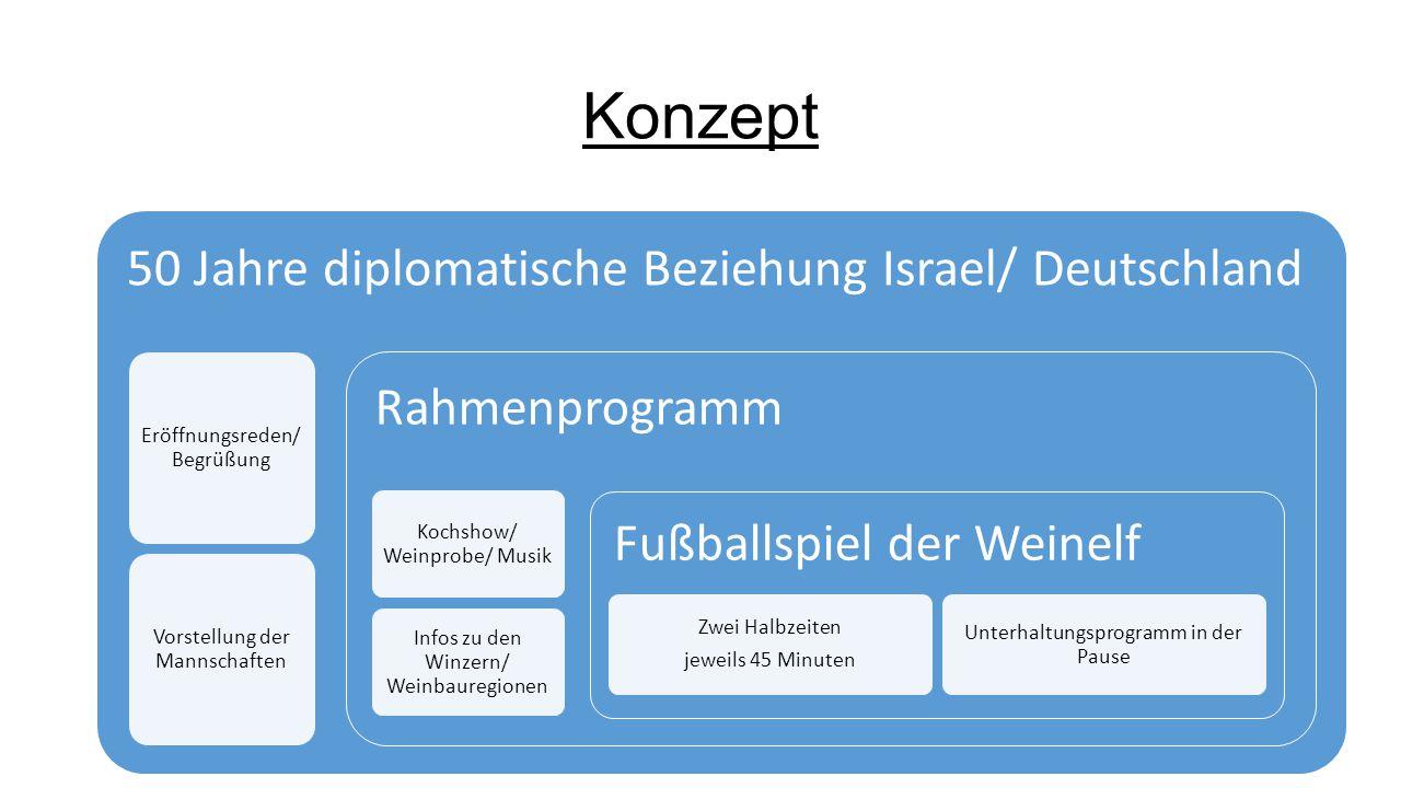 Konzept 50 Jahre diplomatische Beziehung Israel/ Deutschland Eröffnungsreden/ Begrüßung Vorstellung der Mannschaften Rahmenprogramm Kochshow/ Weinprob