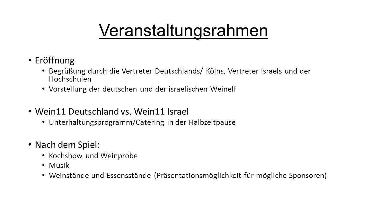 Veranstaltungsrahmen Eröffnung Begrüßung durch die Vertreter Deutschlands/ Kölns, Vertreter Israels und der Hochschulen Vorstellung der deutschen und
