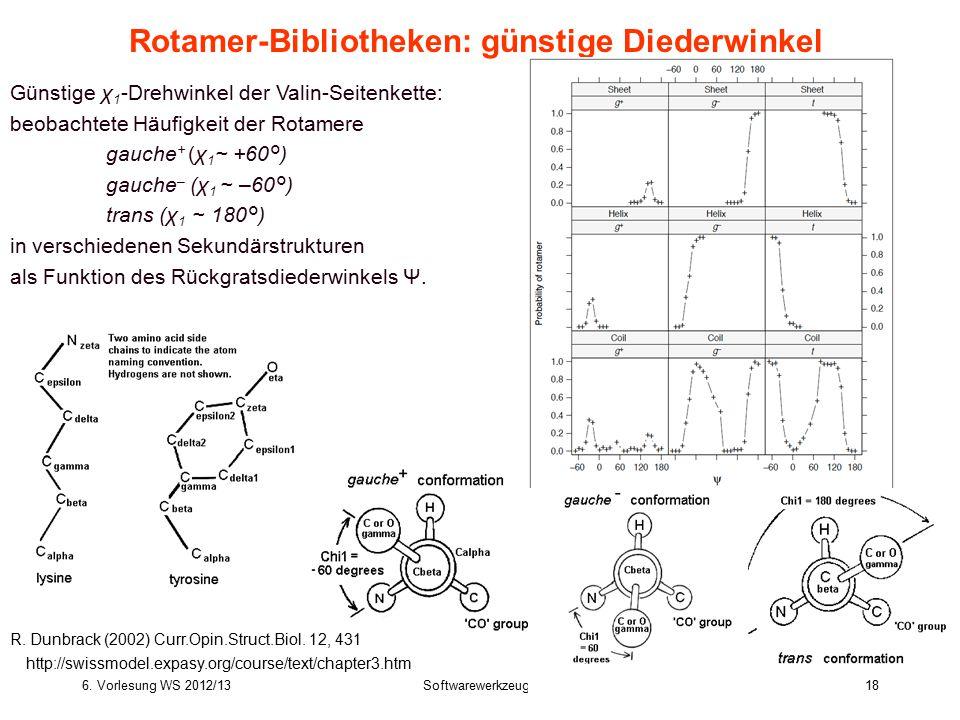6. Vorlesung WS 2012/13Softwarewerkzeuge18 Rotamer-Bibliotheken: günstige Diederwinkel R. Dunbrack (2002) Curr.Opin.Struct.Biol. 12, 431 Günstige χ 1