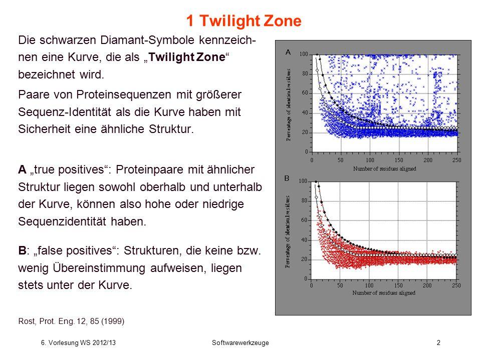 """6. Vorlesung WS 2012/13Softwarewerkzeuge2 1 Twilight Zone Die schwarzen Diamant-Symbole kennzeich- nen eine Kurve, die als """"Twilight Zone"""" bezeichnet"""
