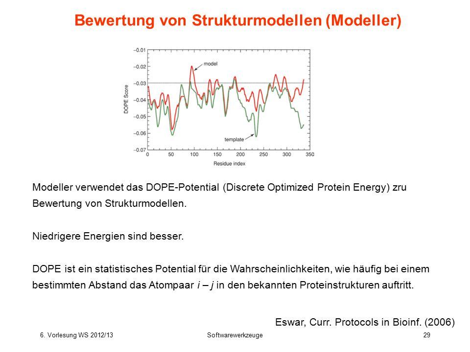 6. Vorlesung WS 2012/13Softwarewerkzeuge29 Bewertung von Strukturmodellen (Modeller) Eswar, Curr. Protocols in Bioinf. (2006) Modeller verwendet das D
