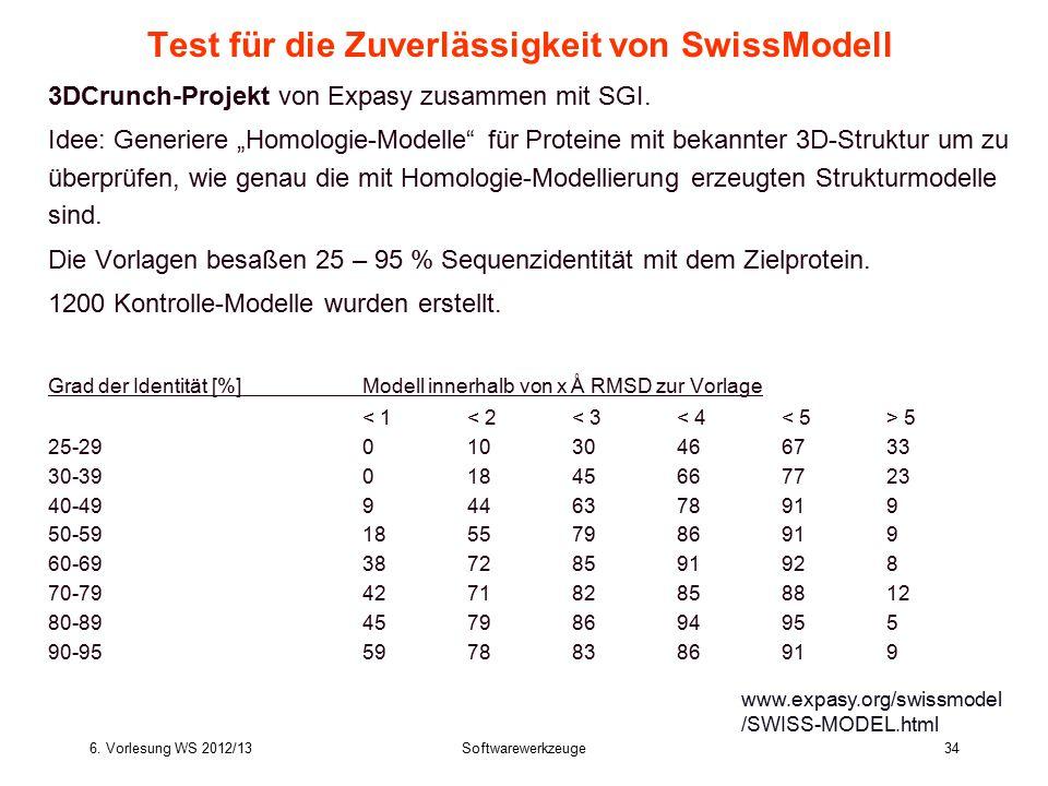 6. Vorlesung WS 2012/13Softwarewerkzeuge34 Test für die Zuverlässigkeit von SwissModell 3DCrunch-Projekt von Expasy zusammen mit SGI. Idee: Generiere