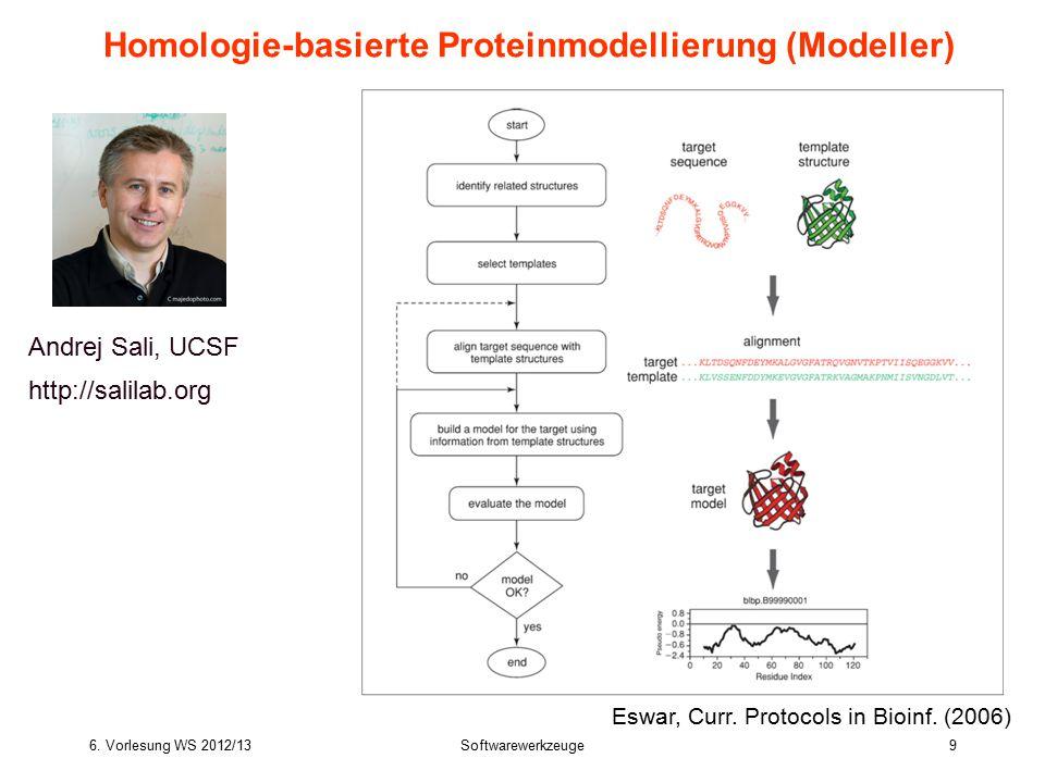 6. Vorlesung WS 2012/13Softwarewerkzeuge9 Homologie-basierte Proteinmodellierung (Modeller) Andrej Sali, UCSF http://salilab.org Eswar, Curr. Protocol