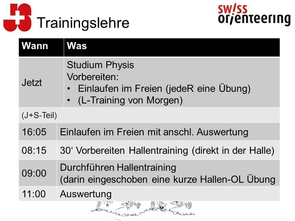WannWas Jetzt Studium Physis Vorbereiten: Einlaufen im Freien (jedeR eine Übung) (L-Training von Morgen) (J+S-Teil) 16:05Einlaufen im Freien mit anschl.