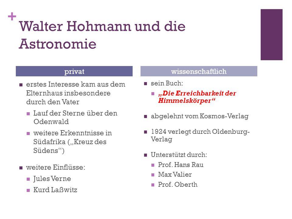 + Walter Hohmann und die Astronomie erstes Interesse kam aus dem Elternhaus insbesondere durch den Vater Lauf der Sterne über den Odenwald weitere Erk