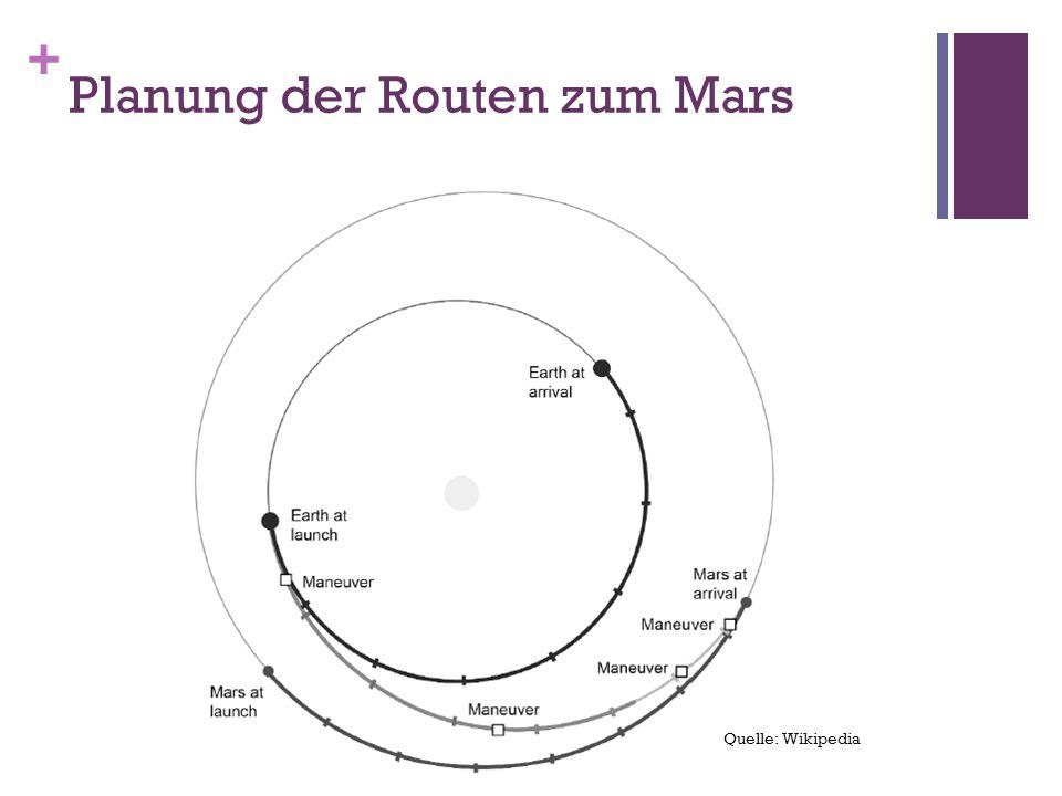 + Planung der Routen zum Mars Quelle: Wikipedia