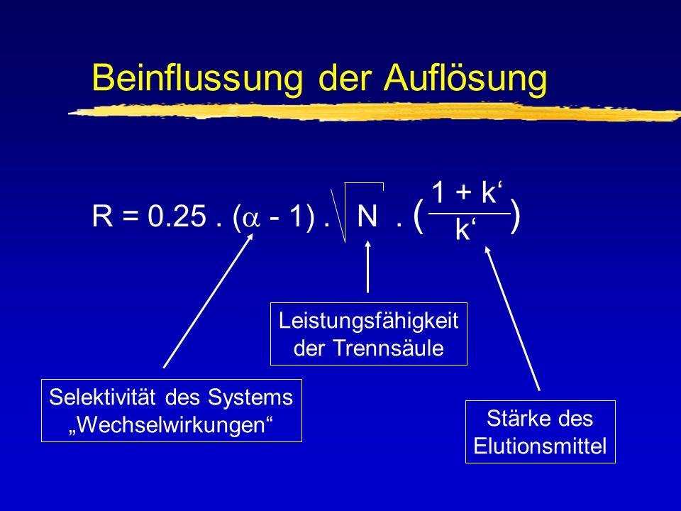 """Beinflussung der Auflösung R = 0.25. (  - 1). N. ( ) 1 + k' k' Selektivität des Systems """"Wechselwirkungen"""" Leistungsfähigkeit der Trennsäule Stärke d"""