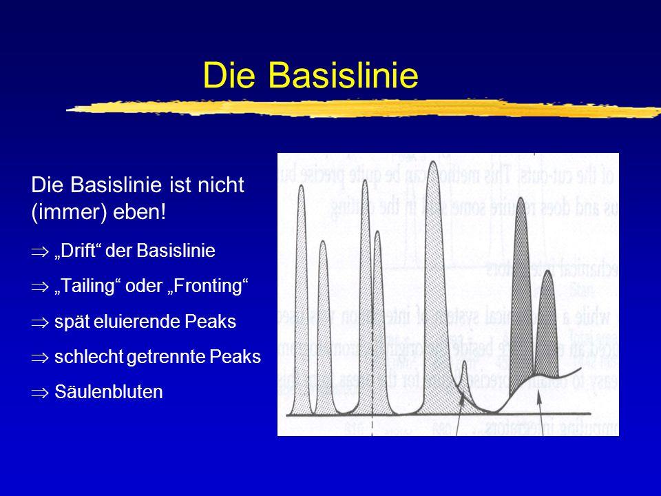 Peak-Fläche und Peak-Höhe zAbschätzung der Peak-Fläche A über die Breite auf halber Höhe (w h = b 0.5 ) A = w h.