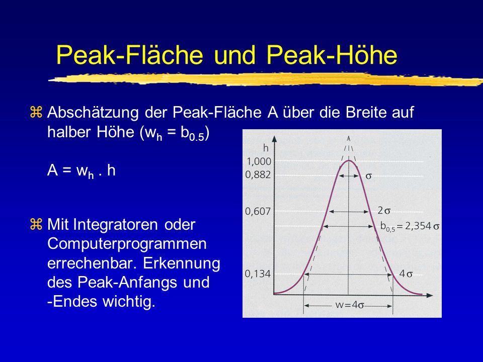 Peak-Fläche und Peak-Höhe zAbschätzung der Peak-Fläche A über die Breite auf halber Höhe (w h = b 0.5 ) A = w h. h zMit Integratoren oder Computerprog