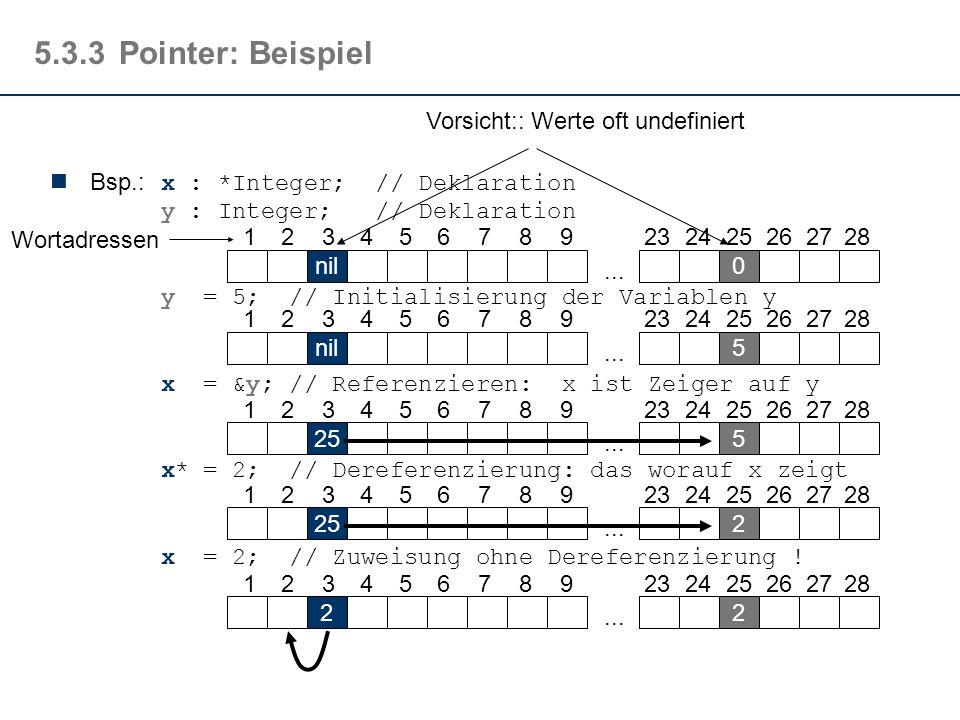 Bsp.: x : *Integer; // Deklaration y : Integer; // Deklaration y = 5; // Initialisierung der Variablen y x = &y; // Referenzieren: x ist Zeiger auf y x* = 2; // Dereferenzierung: das worauf x zeigt x = 2; // Zuweisung ohne Dereferenzierung .