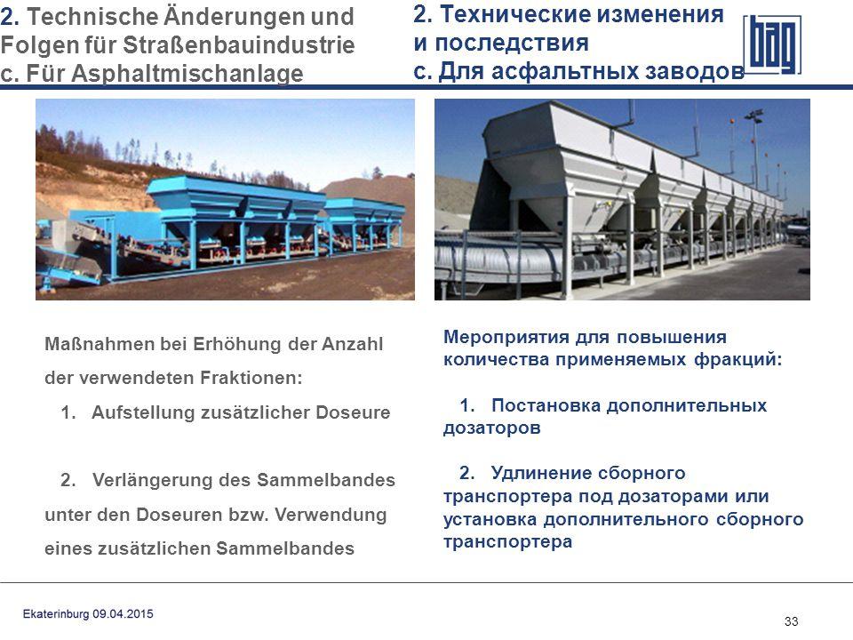 33 Maßnahmen bei Erhöhung der Anzahl der verwendeten Fraktionen: 1. Aufstellung zusätzlicher Doseure 2. Verlängerung des Sammelbandes unter den Doseur