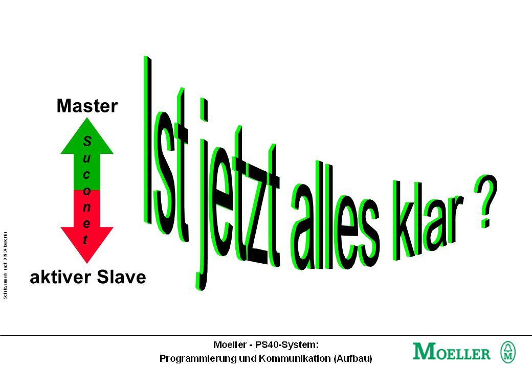 Schutzvermerk nach DIN 34 beachten Master aktiver Slave SuconetSuconet