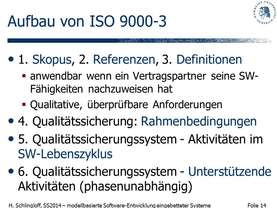 Folie 14 H. Schlingloff, SS2014 – modellbasierte Software-Entwicklung eingebetteter Systeme Aufbau von ISO 9000-3 1. Skopus, 2. Referenzen, 3. Definit