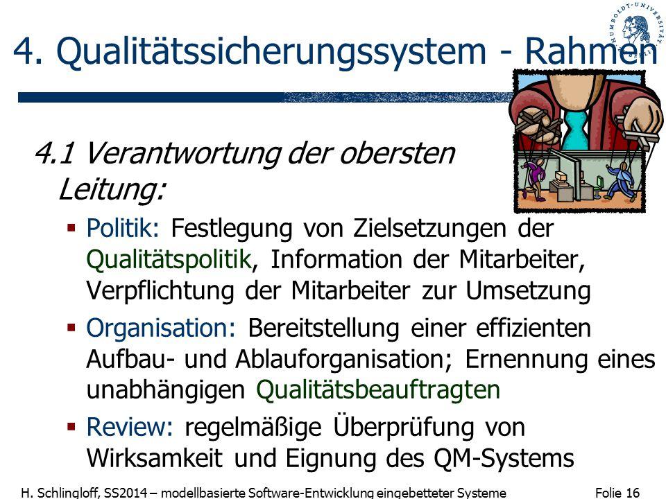 Folie 16 H. Schlingloff, SS2014 – modellbasierte Software-Entwicklung eingebetteter Systeme 4. Qualitätssicherungssystem - Rahmen 4.1 Verantwortung de
