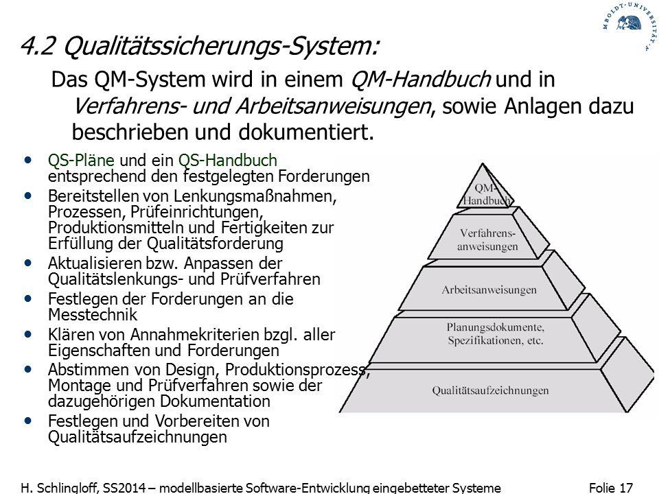 Folie 17 H. Schlingloff, SS2014 – modellbasierte Software-Entwicklung eingebetteter Systeme 4.2 Qualitätssicherungs-System: Das QM-System wird in eine