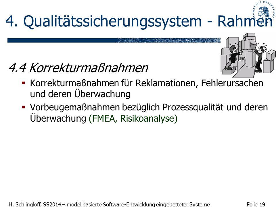 Folie 19 H. Schlingloff, SS2014 – modellbasierte Software-Entwicklung eingebetteter Systeme 4. Qualitätssicherungssystem - Rahmen 4.4 Korrekturmaßnahm