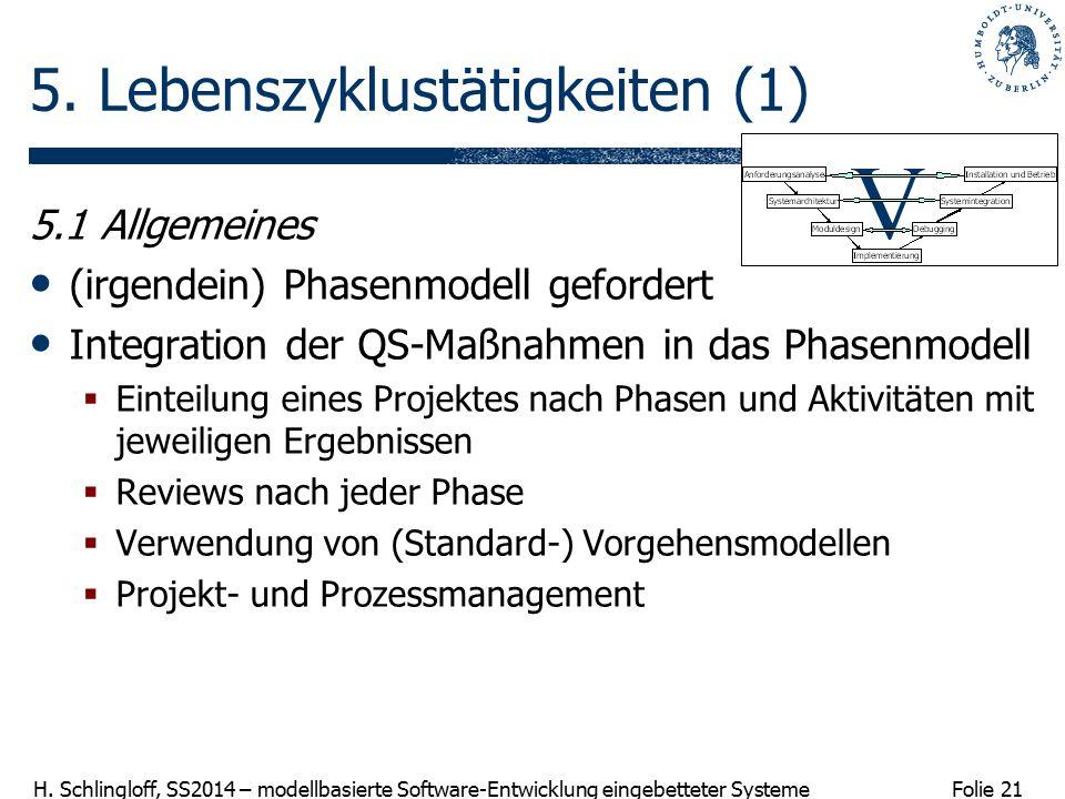 Folie 21 H. Schlingloff, SS2014 – modellbasierte Software-Entwicklung eingebetteter Systeme 5. Lebenszyklustätigkeiten (1) 5.1 Allgemeines (irgendein)