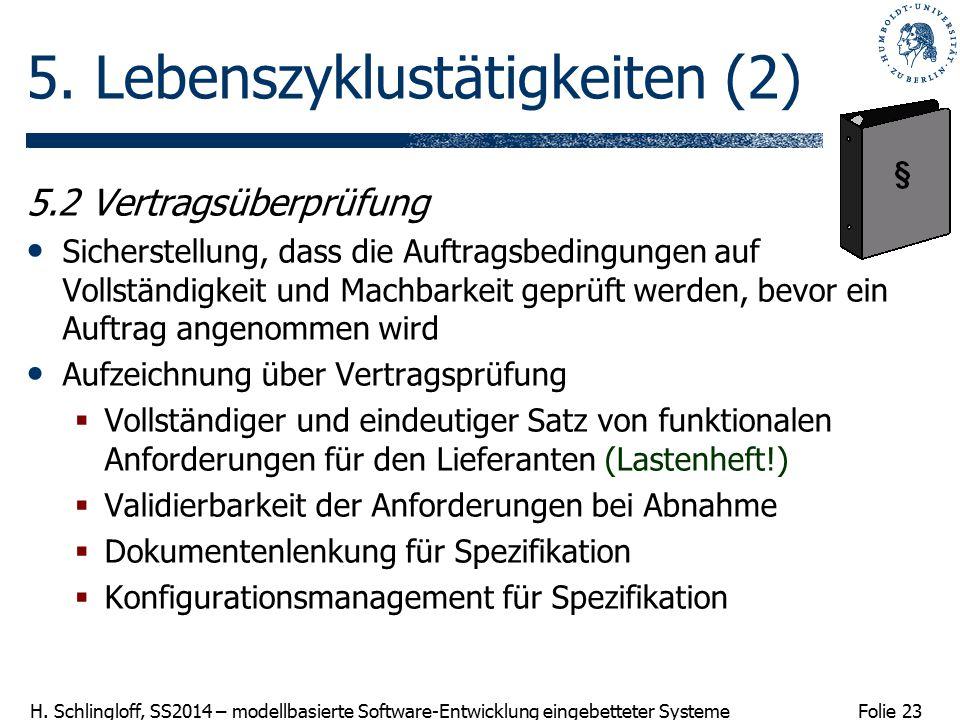 Folie 23 H. Schlingloff, SS2014 – modellbasierte Software-Entwicklung eingebetteter Systeme 5. Lebenszyklustätigkeiten (2) 5.2 Vertragsüberprüfung Sic