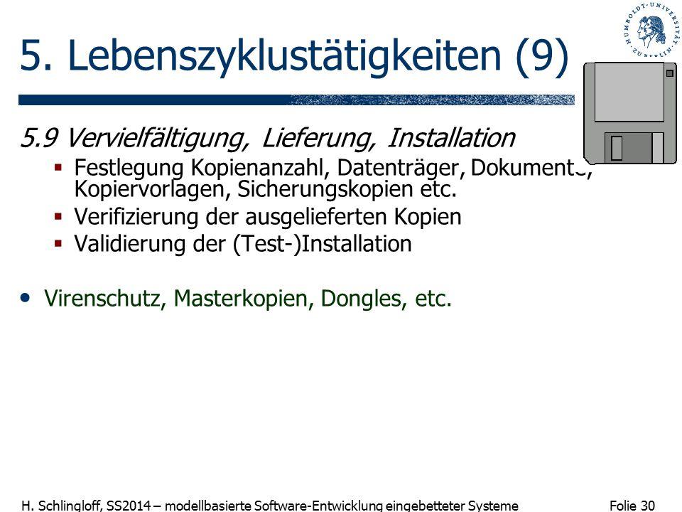 Folie 30 H. Schlingloff, SS2014 – modellbasierte Software-Entwicklung eingebetteter Systeme 5. Lebenszyklustätigkeiten (9) 5.9 Vervielfältigung, Liefe