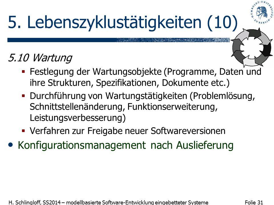 Folie 31 H. Schlingloff, SS2014 – modellbasierte Software-Entwicklung eingebetteter Systeme 5. Lebenszyklustätigkeiten (10) 5.10 Wartung  Festlegung