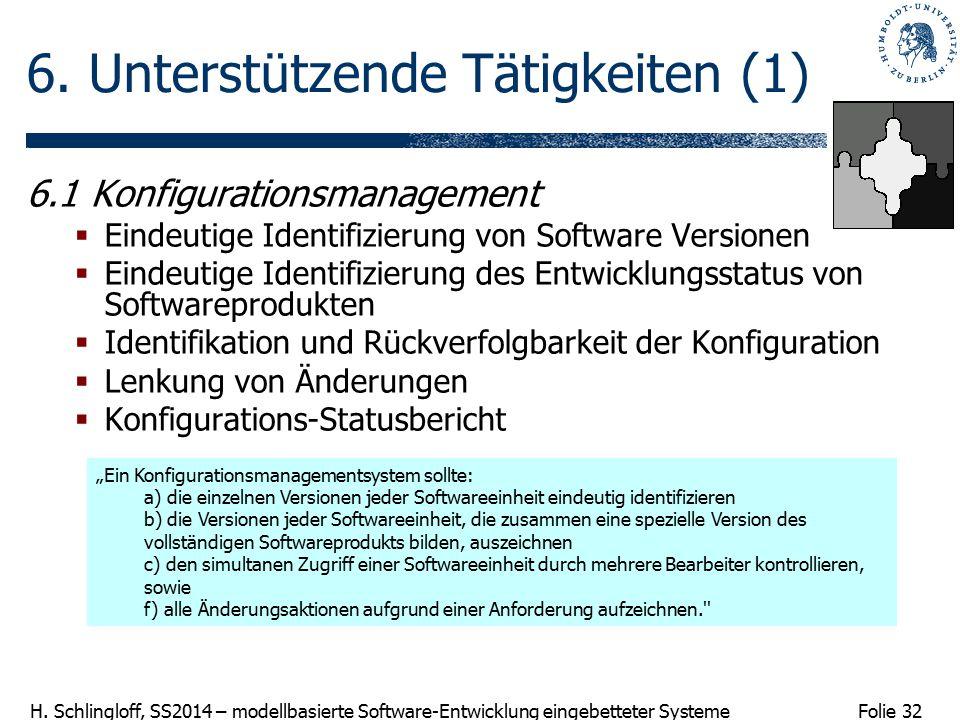 Folie 32 H. Schlingloff, SS2014 – modellbasierte Software-Entwicklung eingebetteter Systeme 6. Unterstützende Tätigkeiten (1) 6.1 Konfigurationsmanage
