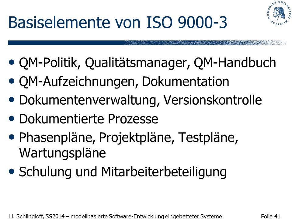 Folie 41 H. Schlingloff, SS2014 – modellbasierte Software-Entwicklung eingebetteter Systeme Basiselemente von ISO 9000-3 QM-Politik, Qualitätsmanager,