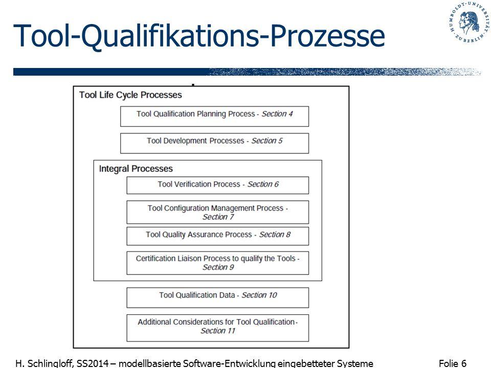 Folie 6 H. Schlingloff, SS2014 – modellbasierte Software-Entwicklung eingebetteter Systeme Tool-Qualifikations-Prozesse