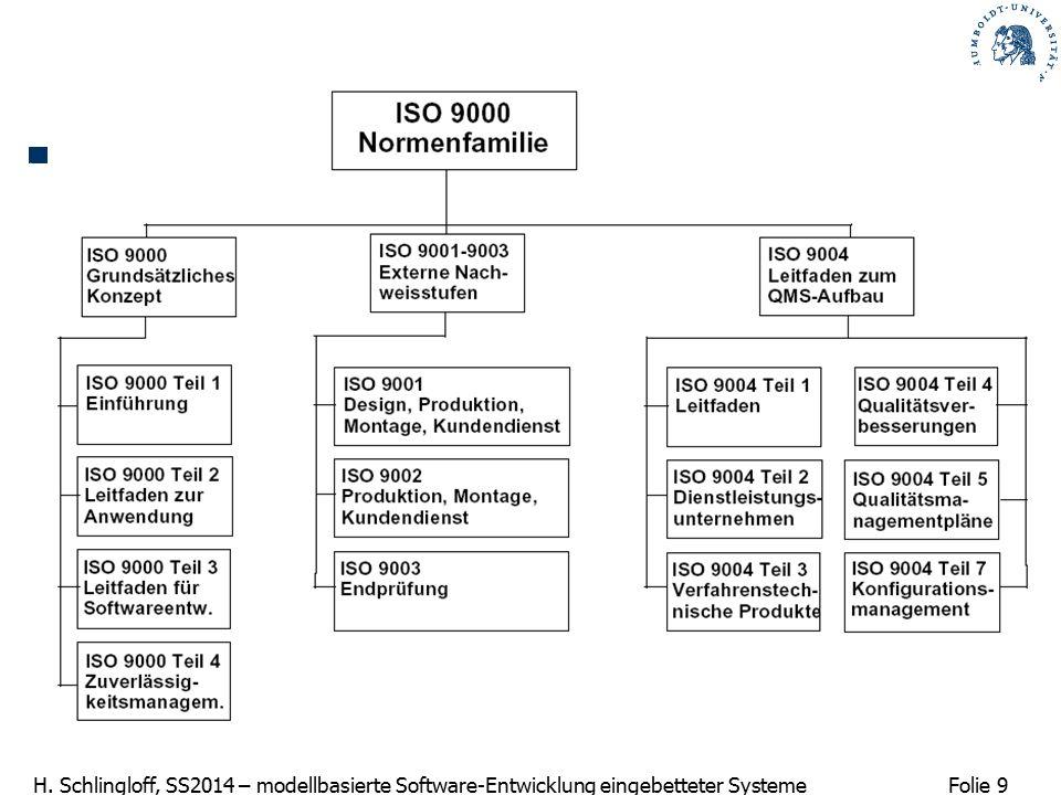 Folie 9 H. Schlingloff, SS2014 – modellbasierte Software-Entwicklung eingebetteter Systeme