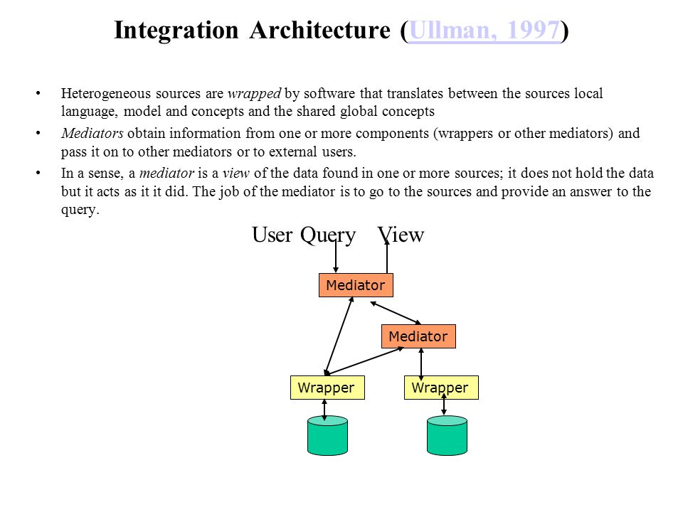 Integration Architecture (Ullman, 1997)Ullman, 1997 Heterogeneous sources are wrapped by software that translates between the sources local language,