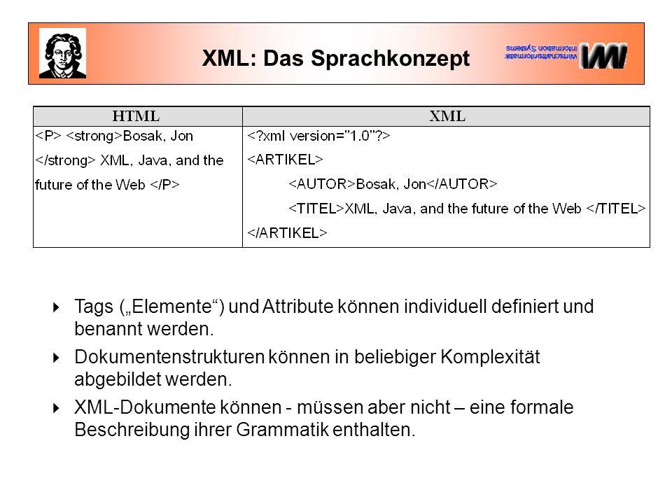 """XML: Das Sprachkonzept  Tags (""""Elemente ) und Attribute können individuell definiert und benannt werden."""