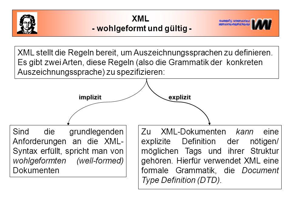 XML - wohlgeformt und gültig - Sind die grundlegenden Anforderungen an die XML- Syntax erfüllt, spricht man von wohlgeformten (well-formed) Dokumenten XML stellt die Regeln bereit, um Auszeichnungssprachen zu definieren.