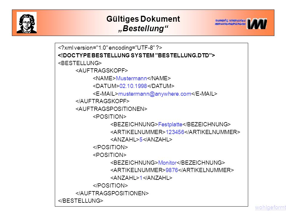 "Gültiges Dokument ""Bestellung Mustermann 02.10.1998 mustermann@anywhere.com Festplatte 123456 5 Monitor 9876 1 wohlgeformt"