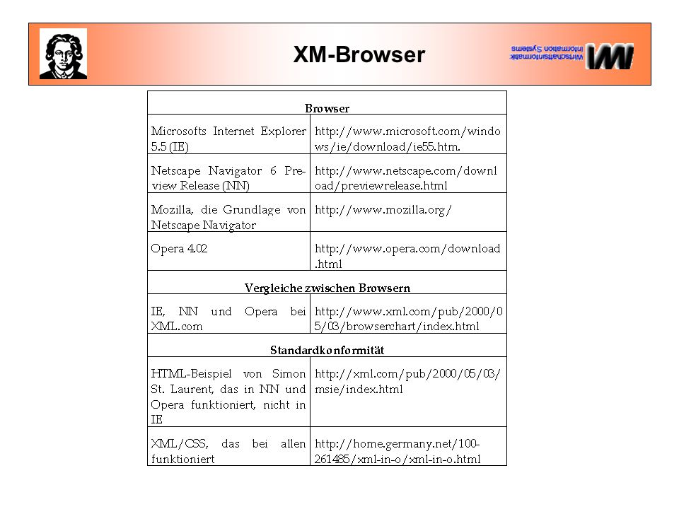 XM-Browser
