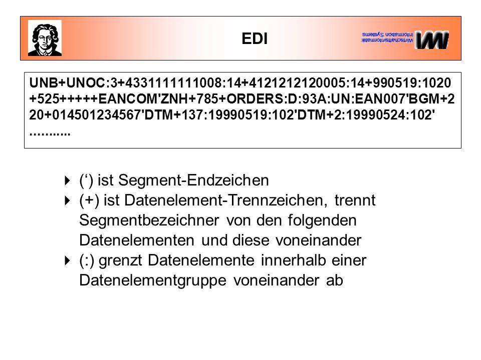 EDI UNB+UNOC:3+4331111111008:14+4121212120005:14+990519:1020 +525+++++EANCOM ZNH+785+ORDERS:D:93A:UN:EAN007 BGM+2 20+014501234567 DTM+137:19990519:102 DTM+2:19990524:102 ...........