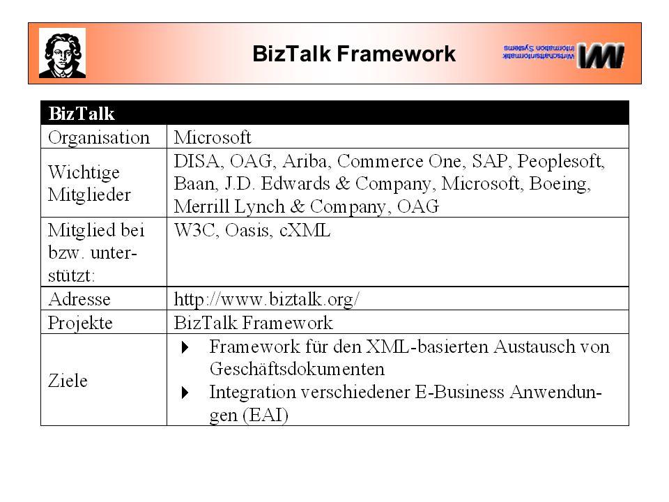 BizTalk Framework