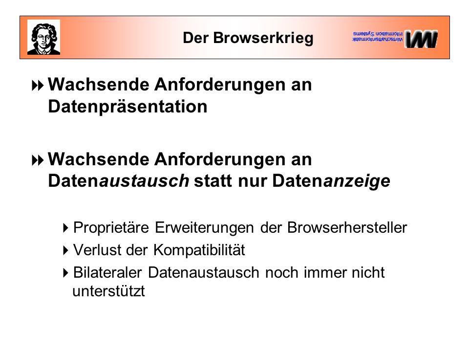 Der Browserkrieg  Wachsende Anforderungen an Datenpräsentation  Wachsende Anforderungen an Datenaustausch statt nur Datenanzeige  Proprietäre Erweiterungen der Browserhersteller  Verlust der Kompatibilität  Bilateraler Datenaustausch noch immer nicht unterstützt