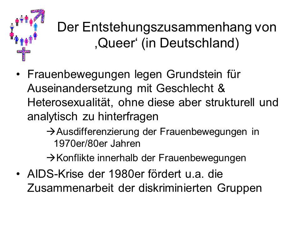 """Der Entstehungszusammenhang von 'Queer' (in Deutschland) 'queer' im englischen Sprachkontext zur Bezeichnung von LGBTIQ* ursprünglich als Schimpfwort gebraucht Teresa de Lauretis prägt den Begriff 'Queer- Theory' im Jahr 1989 auf einer Konferenz  """"subversives Potential Rezeption von 'Queer' (im deutschsprachigen Raum) stark durch Judith Butler (Gender Trouble, 1991) beeinflusst Weiterentwicklung und Differenzierung von 'Queer' seit Anfang der 1990er Jahre bis heute"""