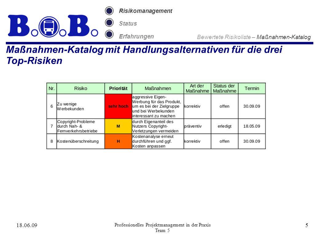 18.06.09 Professionelles Projektmanagement in der Praxis Team 5 5 Risikomanagement Status Erfahrungen Maßnahmen-Katalog mit Handlungsalternativen für